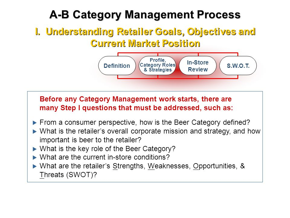 A-B Category Management Process