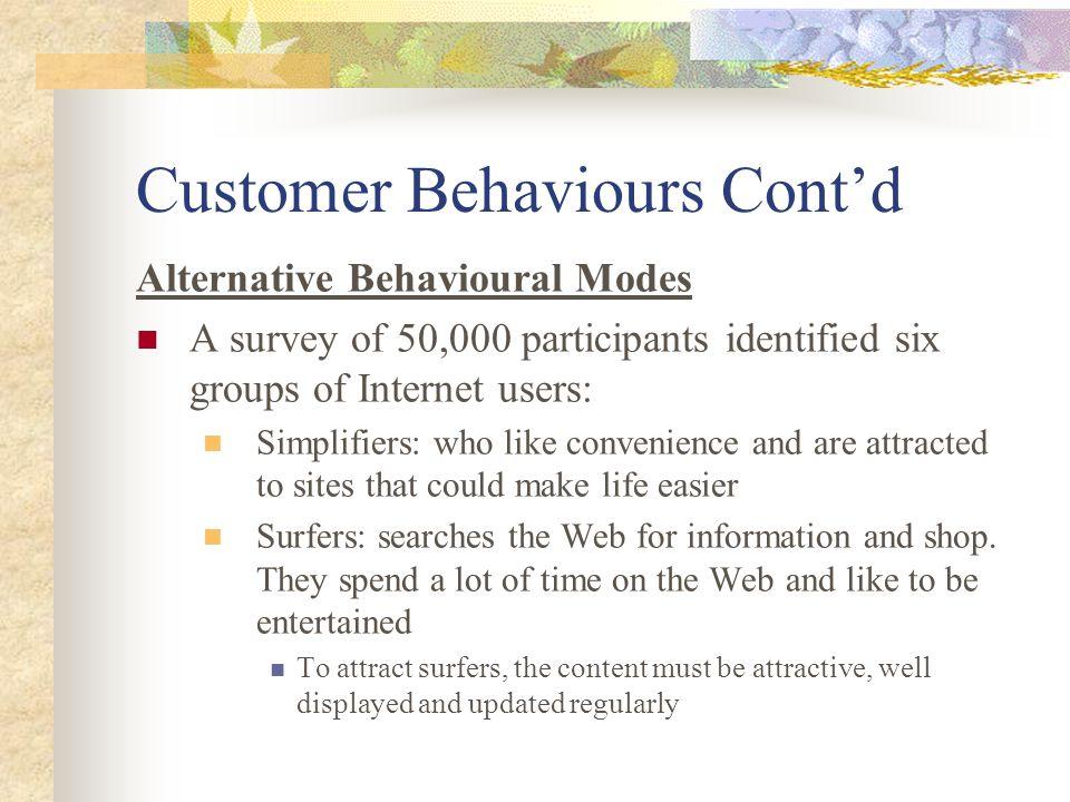 Customer Behaviours Cont'd