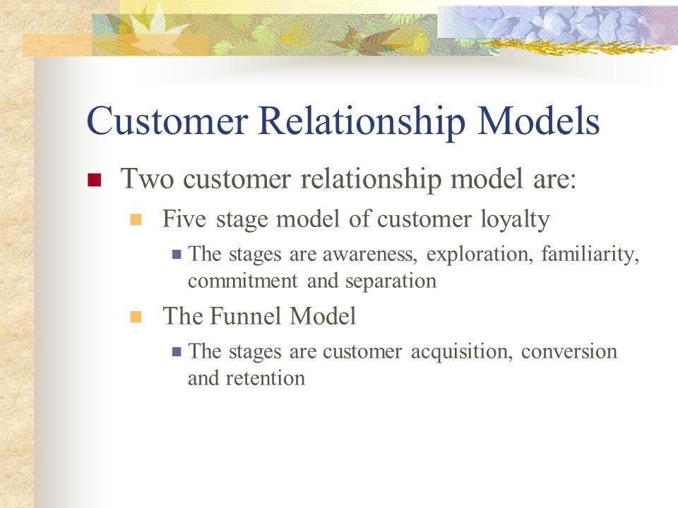 Customer Relationship Models