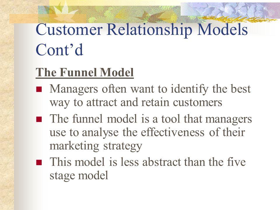 Customer Relationship Models Cont'd