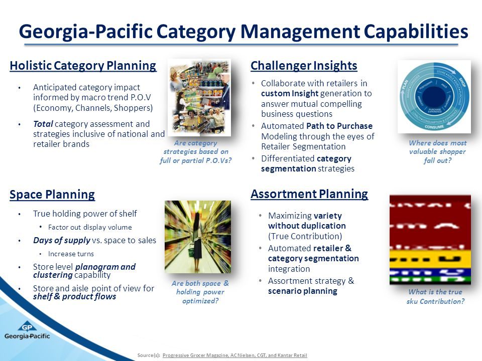 Georgia-Pacific Category Management Capabilities