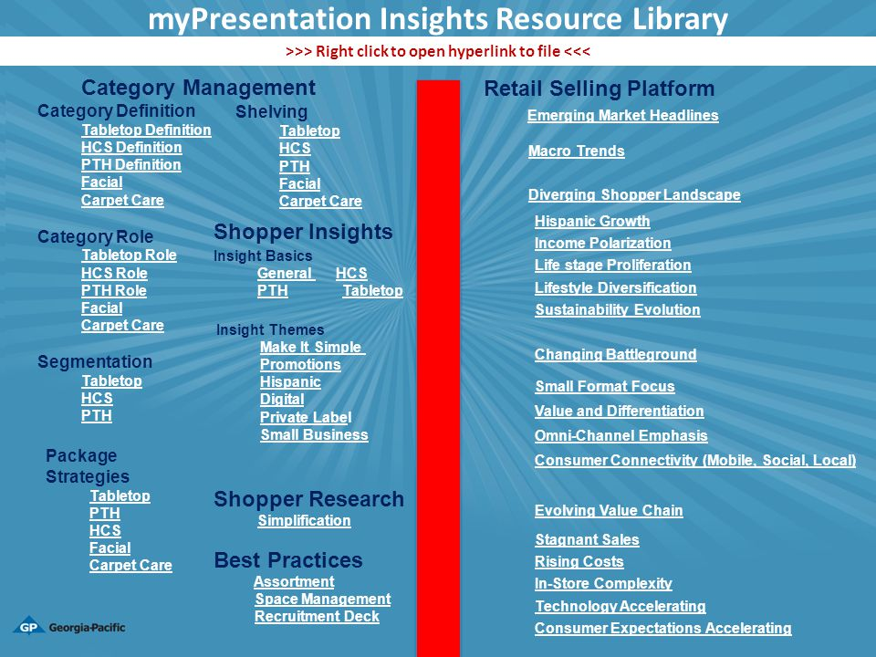 myPresentation Insights Resource Library