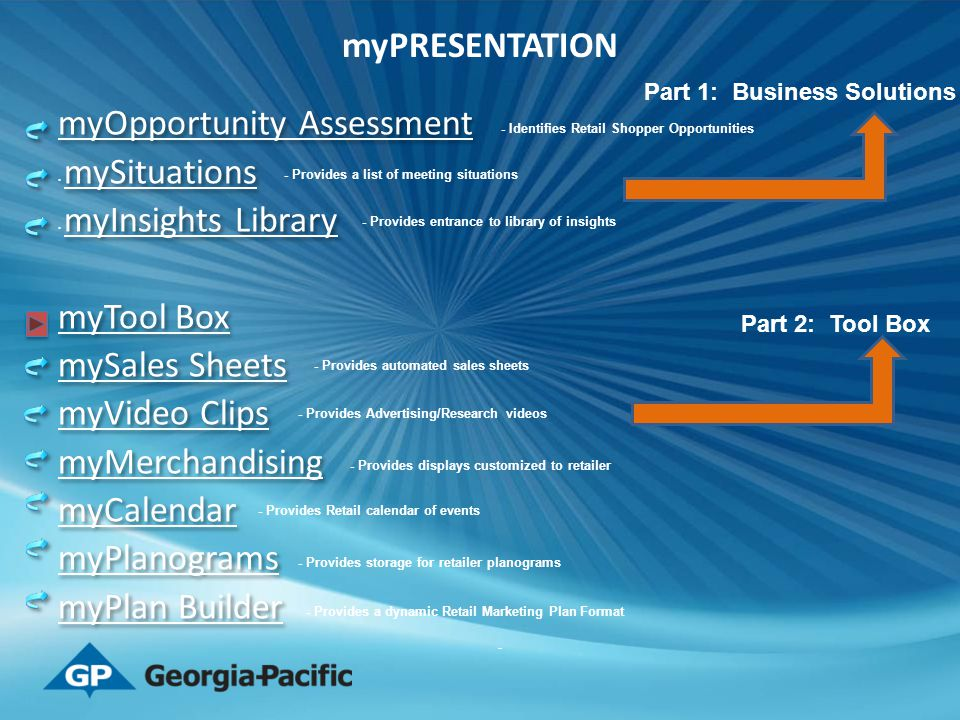 myOpportunity Assessment mySituations myInsights Library myTool Box