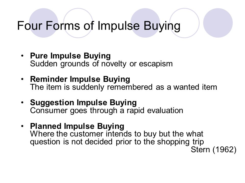 Four Forms of Impulse Buying