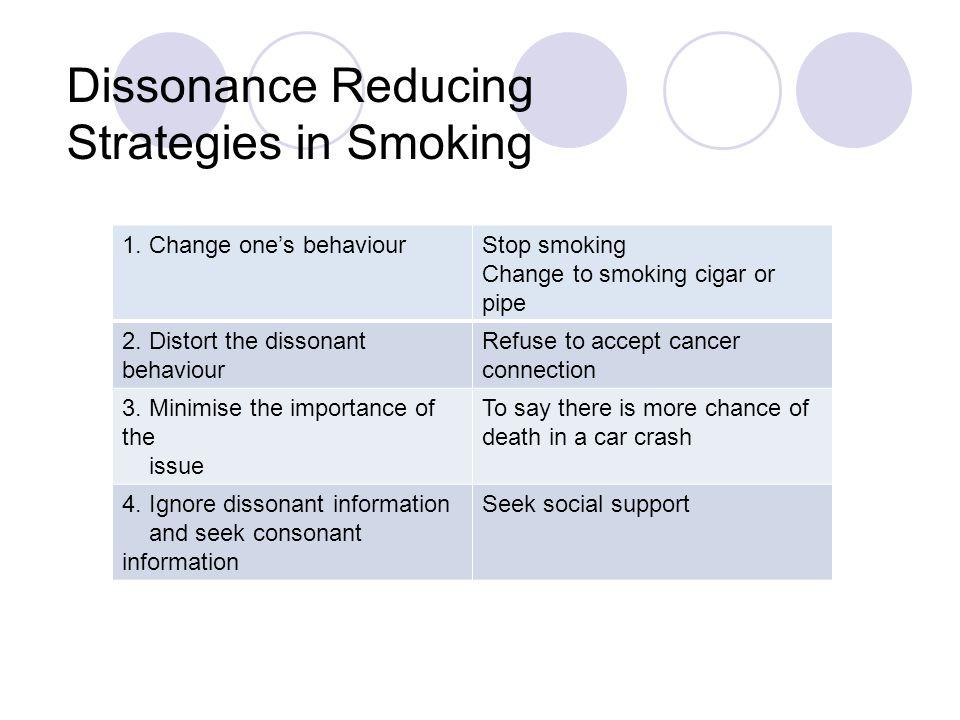 Dissonance Reducing Strategies in Smoking