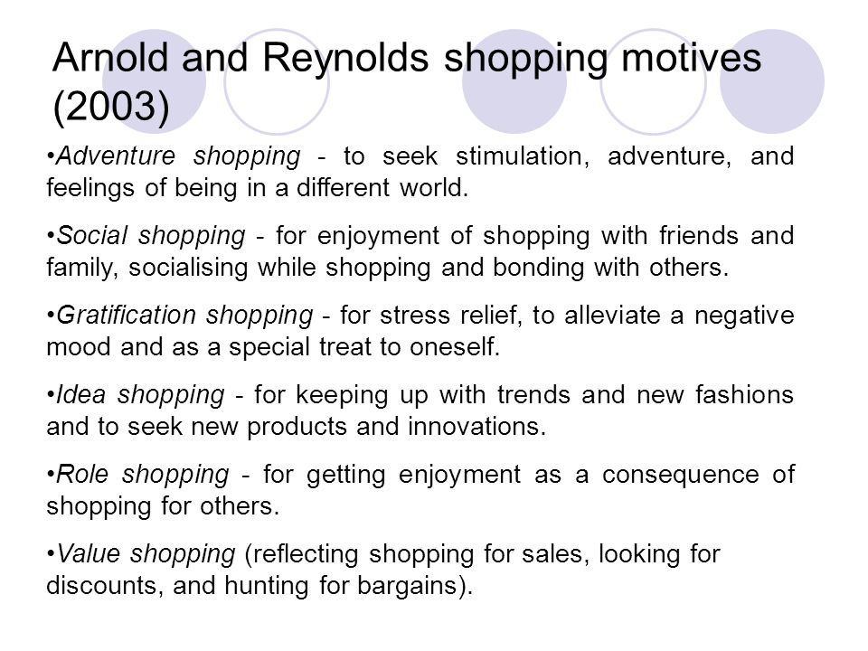 Arnold and Reynolds shopping motives (2003)