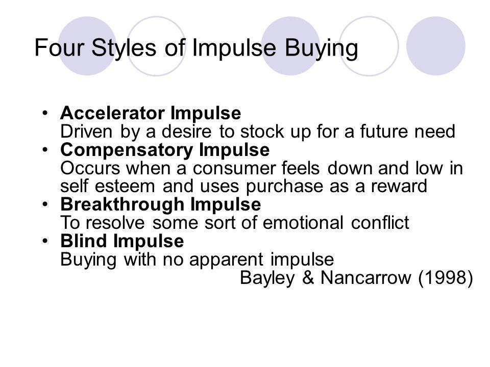 Four Styles of Impulse Buying
