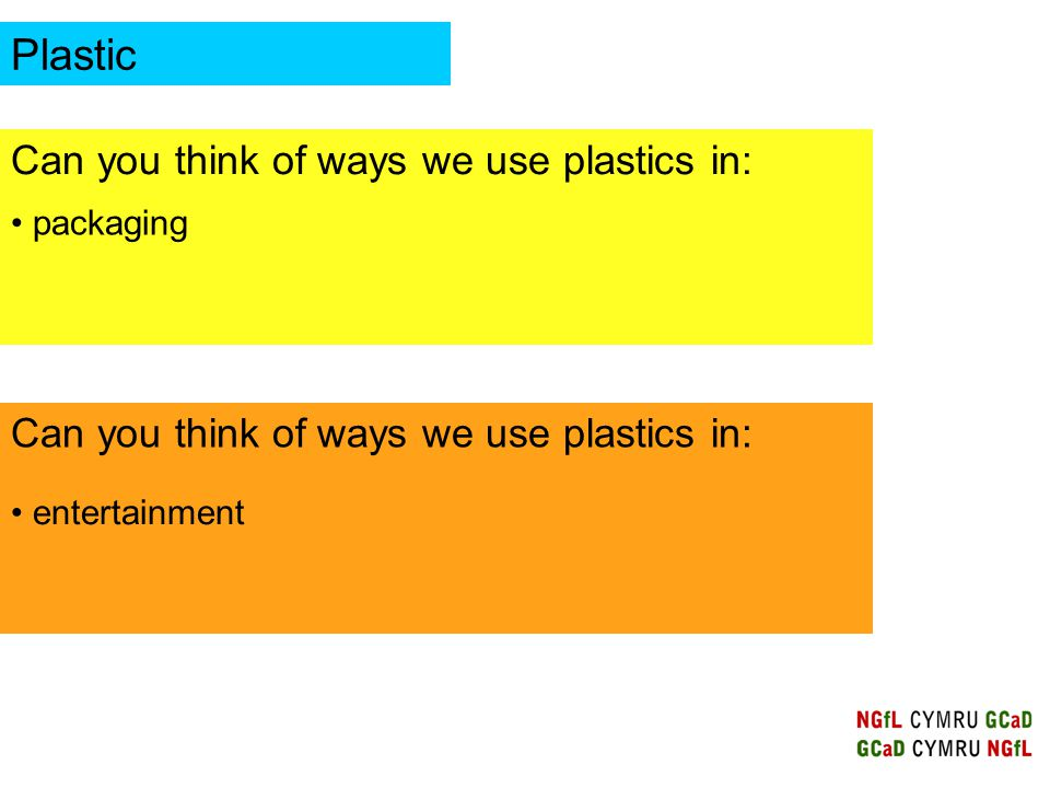 Plastic Can you think of ways we use plastics in: