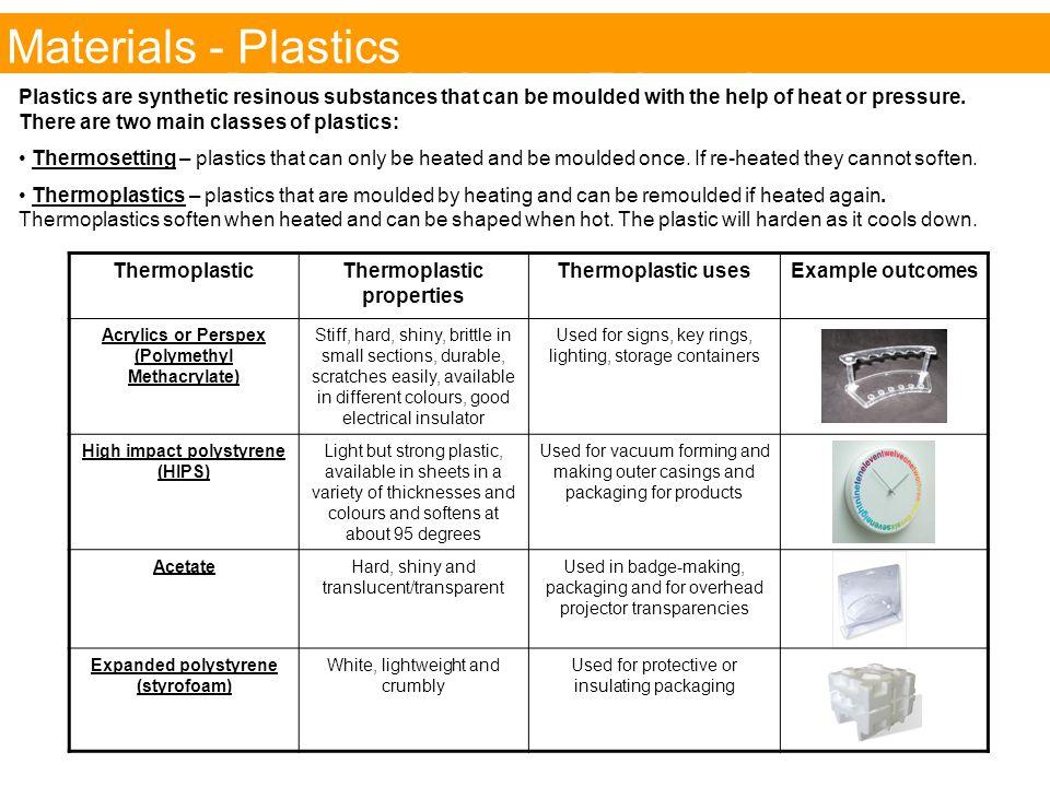 Materials – Plastics Materials - Plastics