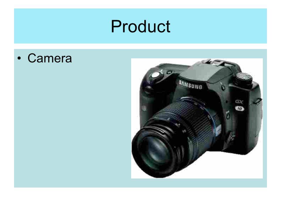 Product Camera