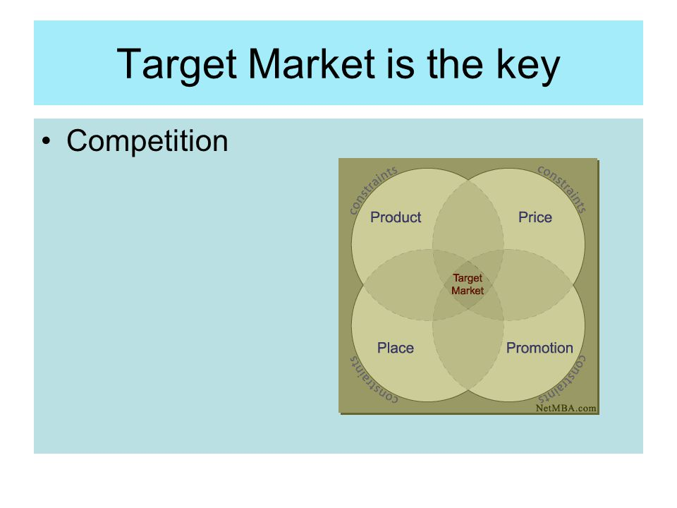 Target Market is the key