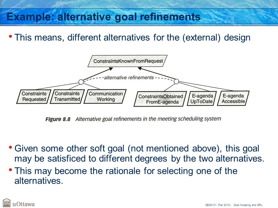 Example: alternative goal refinements