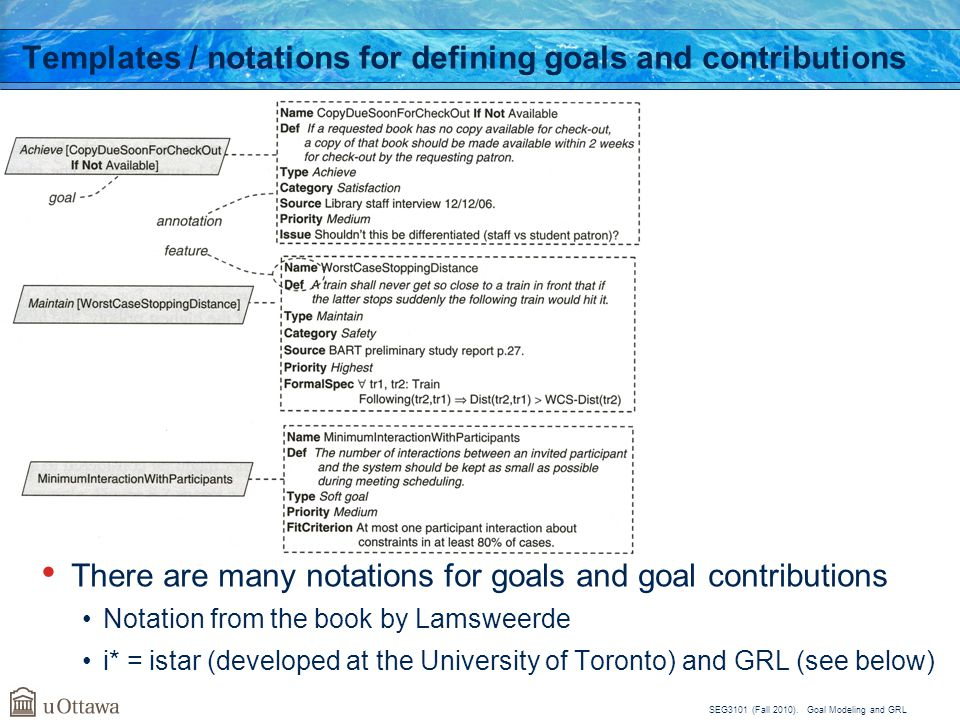 Templates / notations for defining goals and contributions