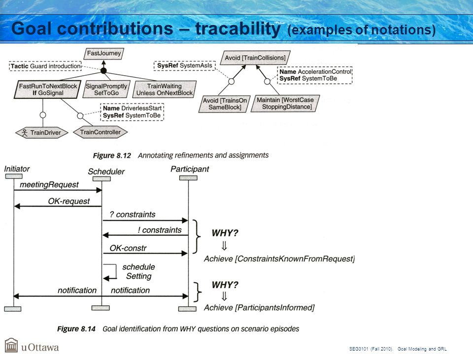 Goal contributions – tracability (examples of notations)