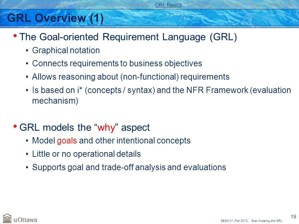 GRL Overview (1) The Goal-oriented Requirement Language (GRL)