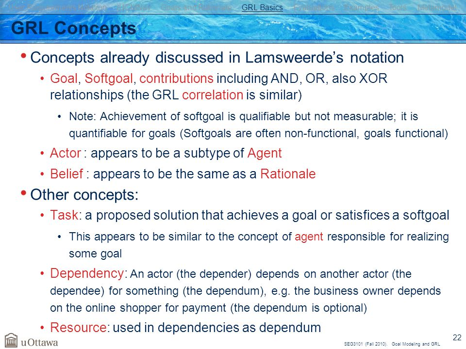 GRL Concepts Concepts already discussed in Lamsweerde's notation