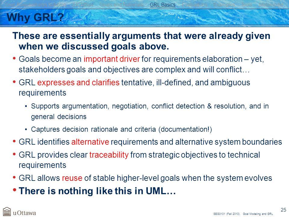 User Requirements Notation jUCMNav Goals and Rationale GRL Basics Evaluations Examples Tools Metamodel