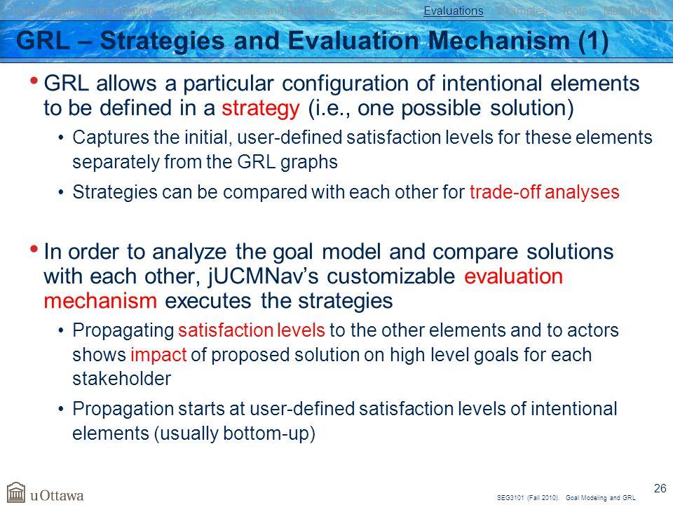 GRL – Strategies and Evaluation Mechanism (1)