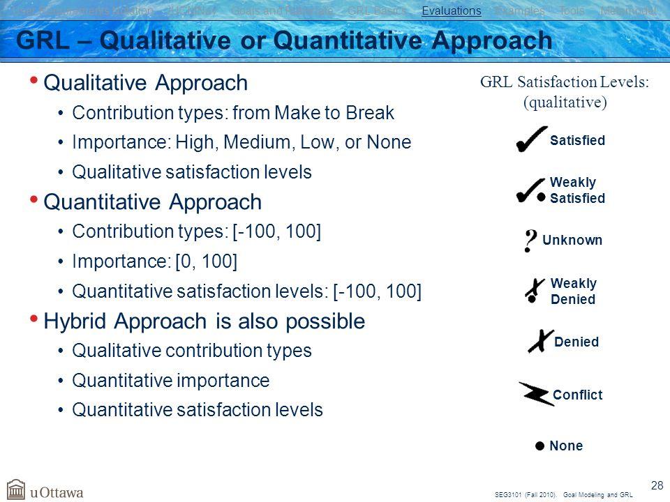 GRL – Qualitative or Quantitative Approach