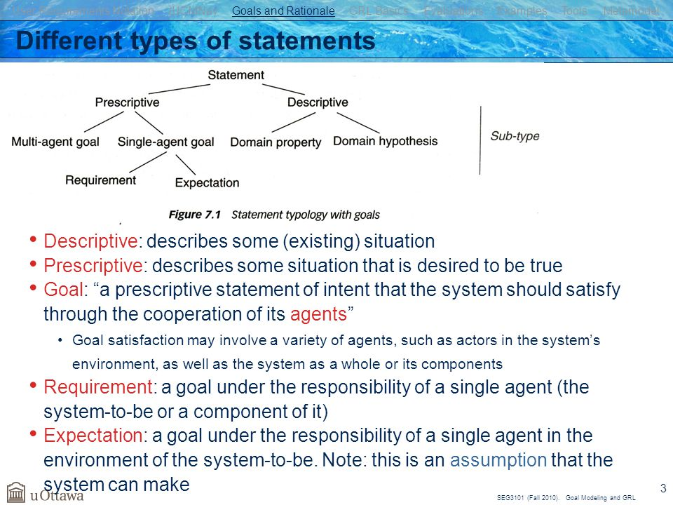 Different types of statements