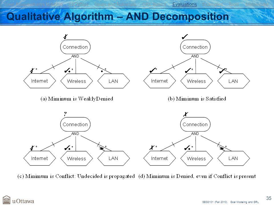 Qualitative Algorithm – AND Decomposition