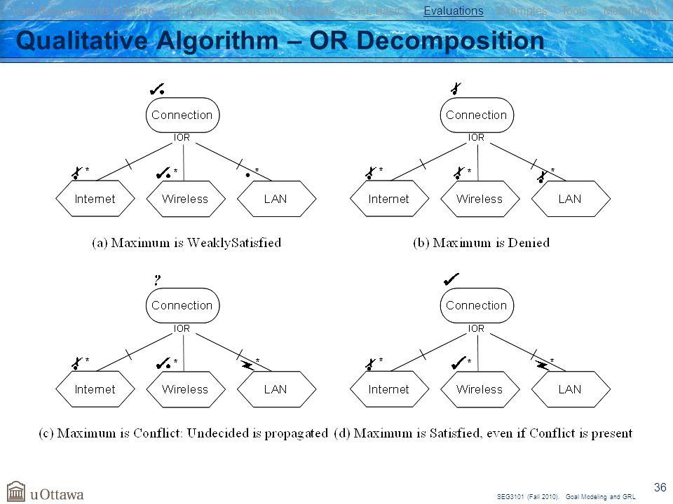 Qualitative Algorithm – OR Decomposition