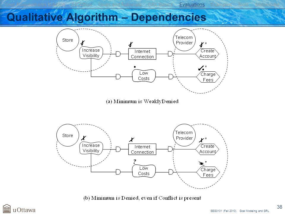 Qualitative Algorithm – Dependencies