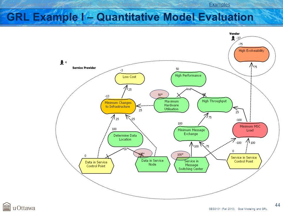 GRL Example I – Quantitative Model Evaluation