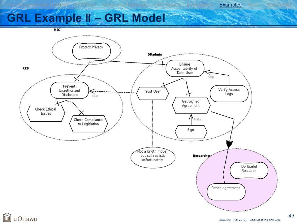 GRL Example II – GRL Model