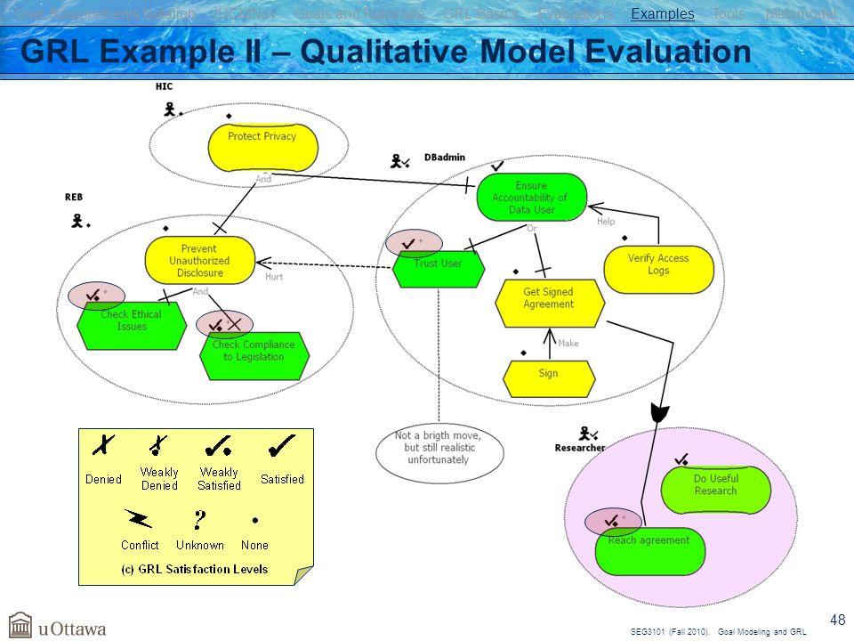 GRL Example II – Qualitative Model Evaluation