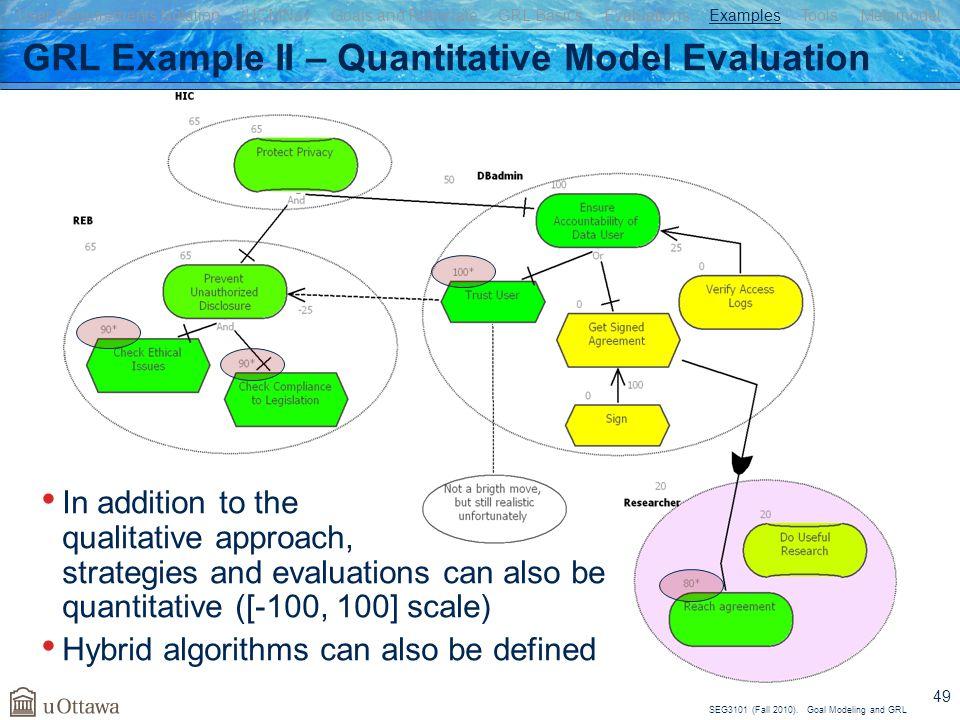 GRL Example II – Quantitative Model Evaluation