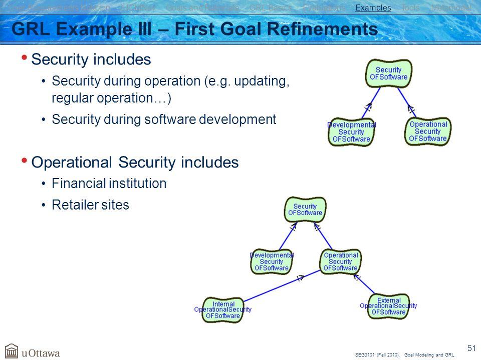 GRL Example III – First Goal Refinements