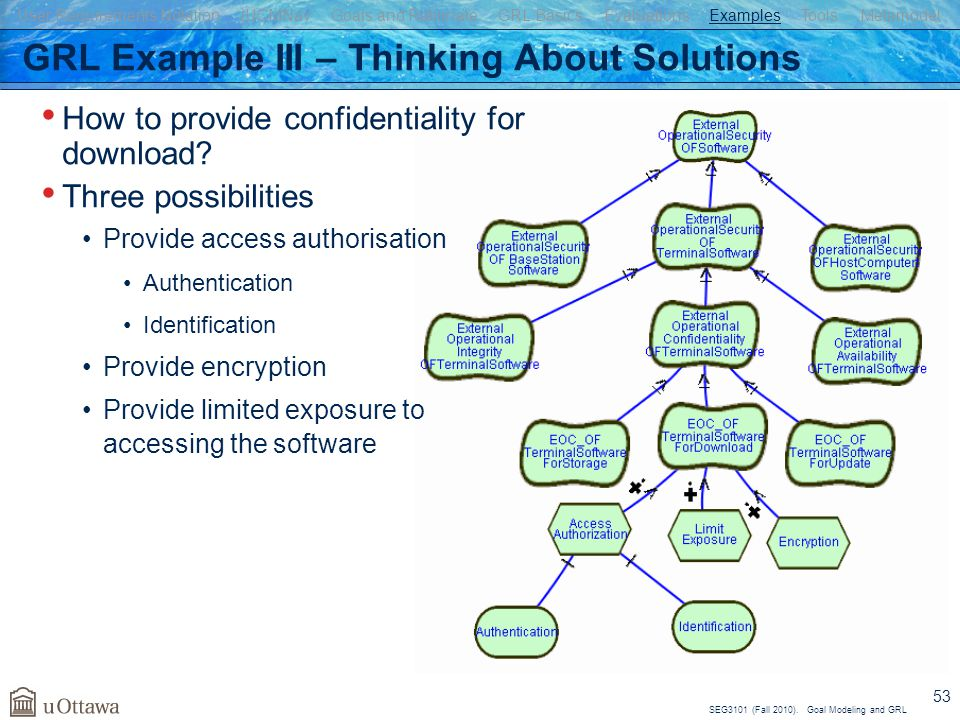GRL Example III – Thinking About Solutions