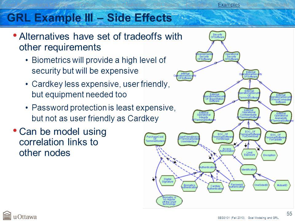 GRL Example III – Side Effects