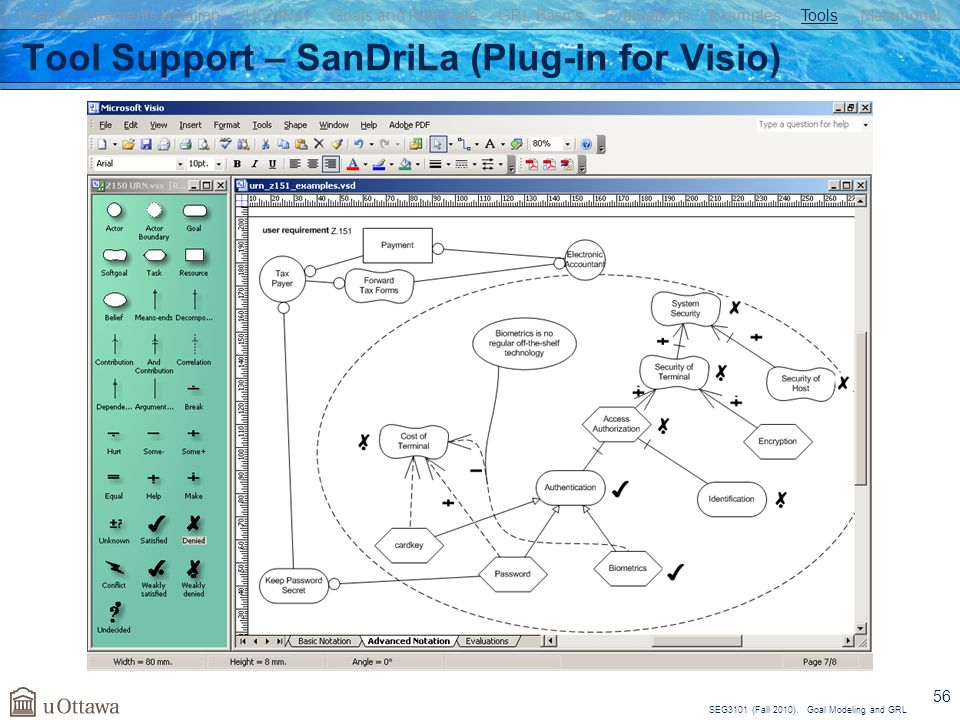 Tool Support – SanDriLa (Plug-in for Visio)