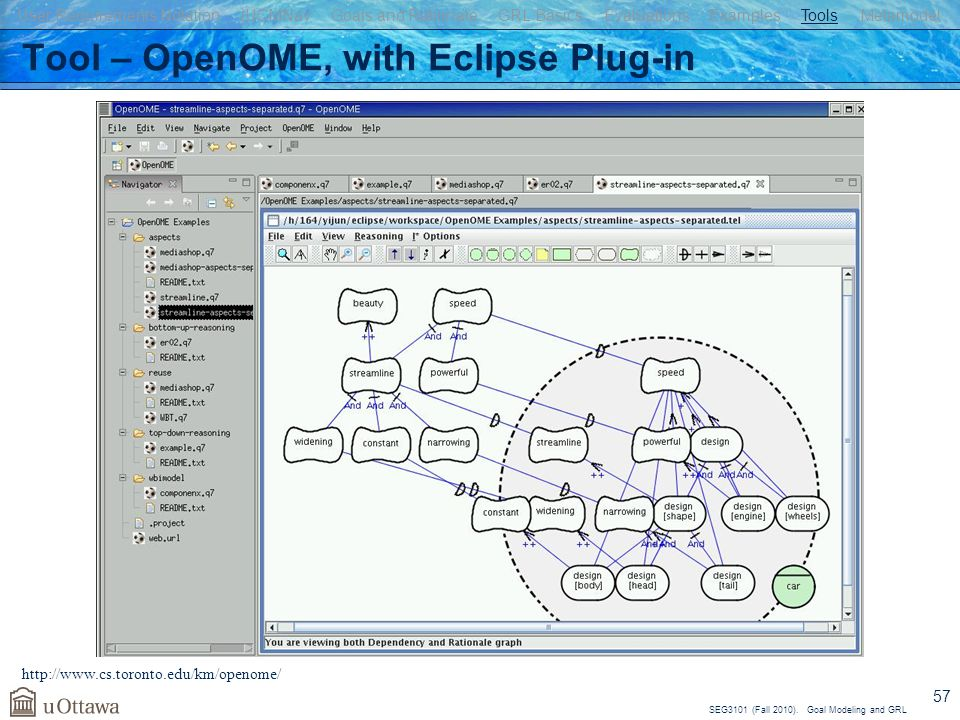 Tool – OpenOME, with Eclipse Plug-in
