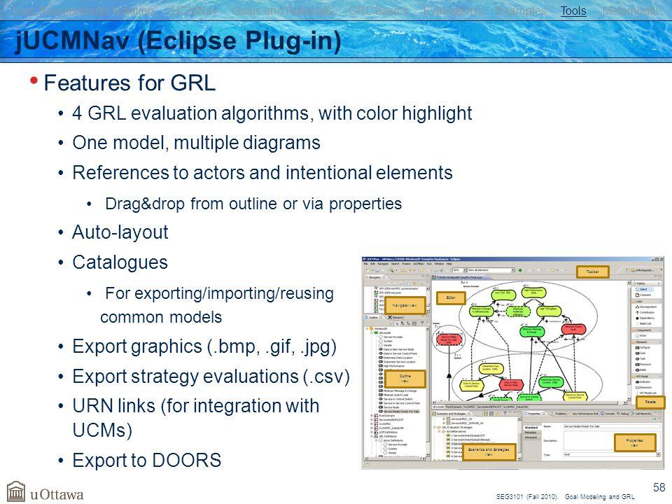 jUCMNav (Eclipse Plug-in)