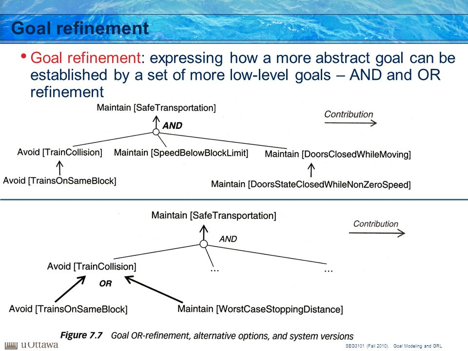 Goal refinement Goal refinement: expressing how a more abstract goal can be established by a set of more low-level goals – AND and OR refinement.