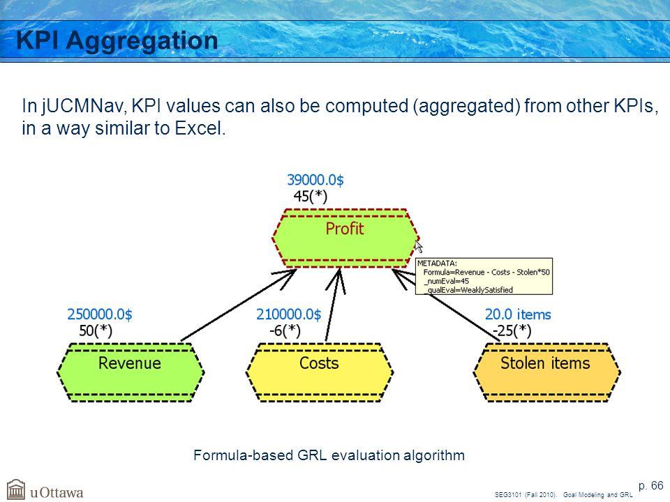 Formula-based GRL evaluation algorithm