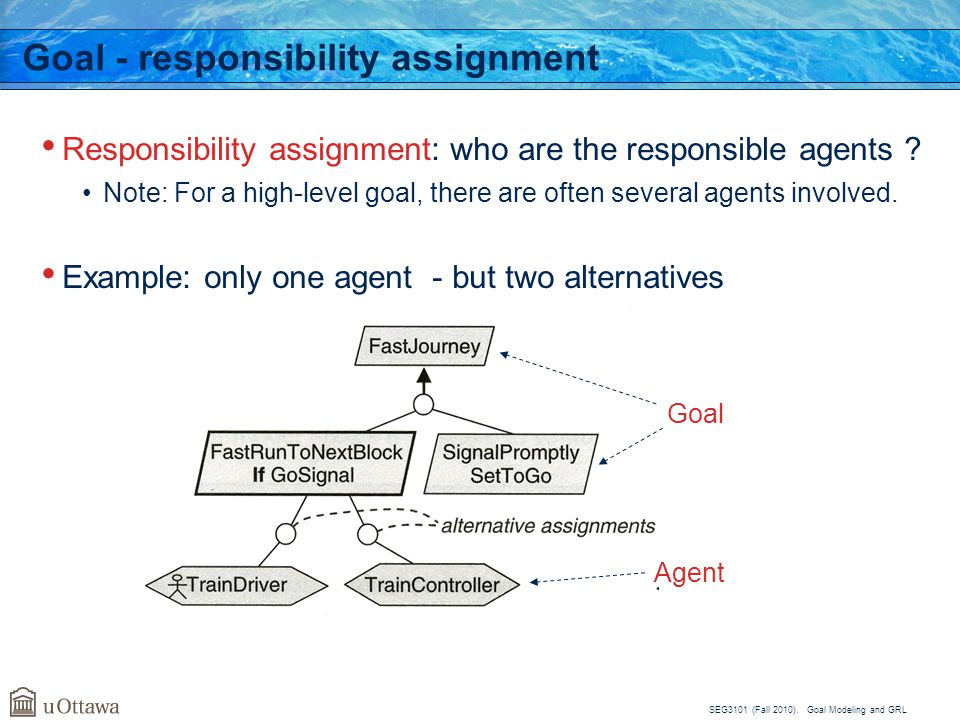 Goal - responsibility assignment