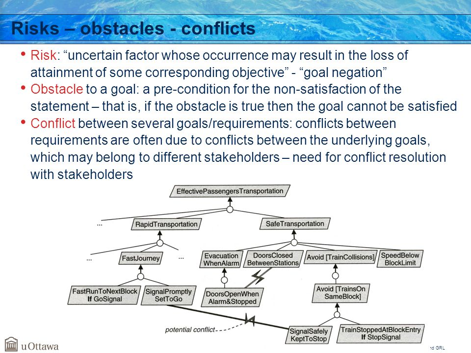 Risks – obstacles - conflicts