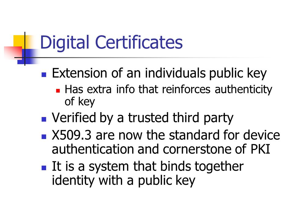 Digital Certificates Extension of an individuals public key
