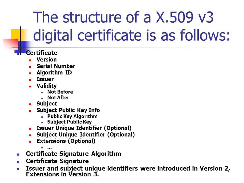 The structure of a X.509 v3 digital certificate is as follows: