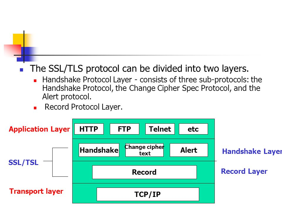 The SSL/TLS protocol can be divided into two layers.