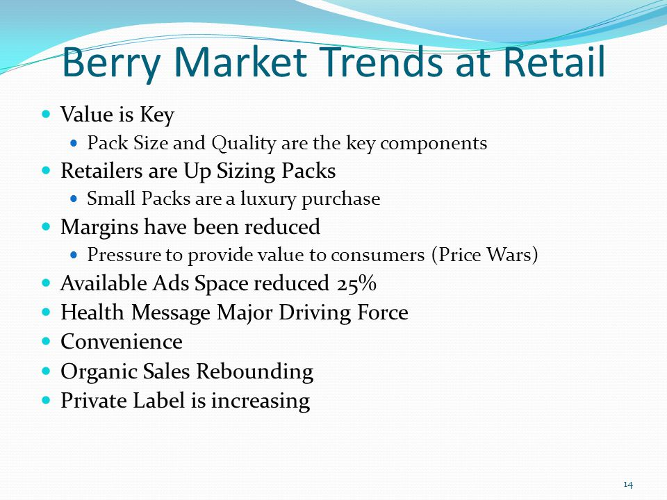 Berry Market Trends at Retail