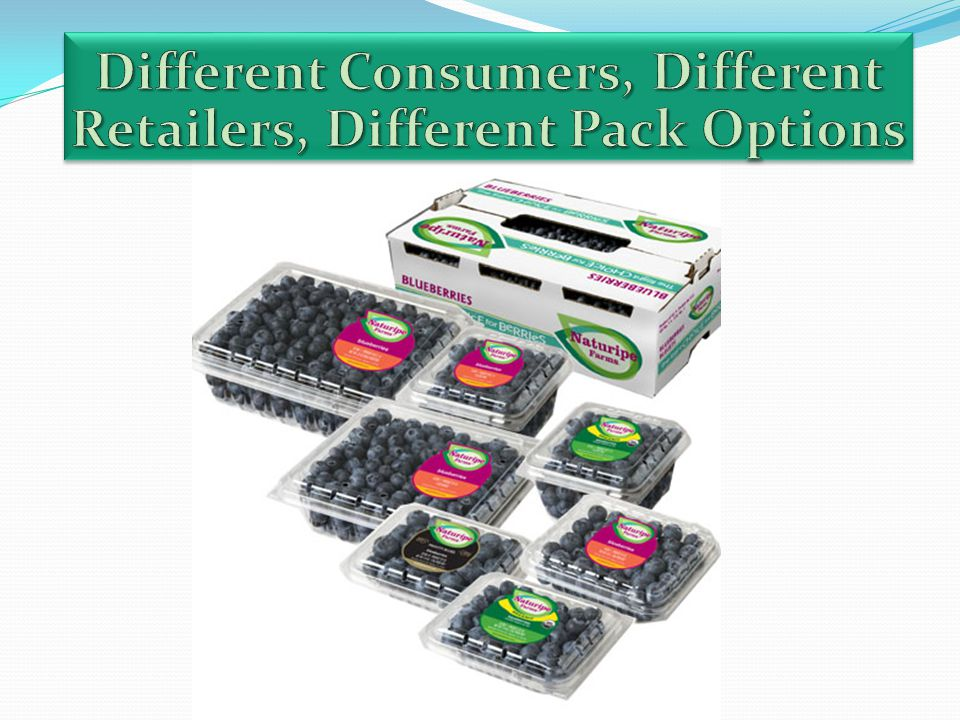 Different Consumers, Different Retailers, Different Pack Options