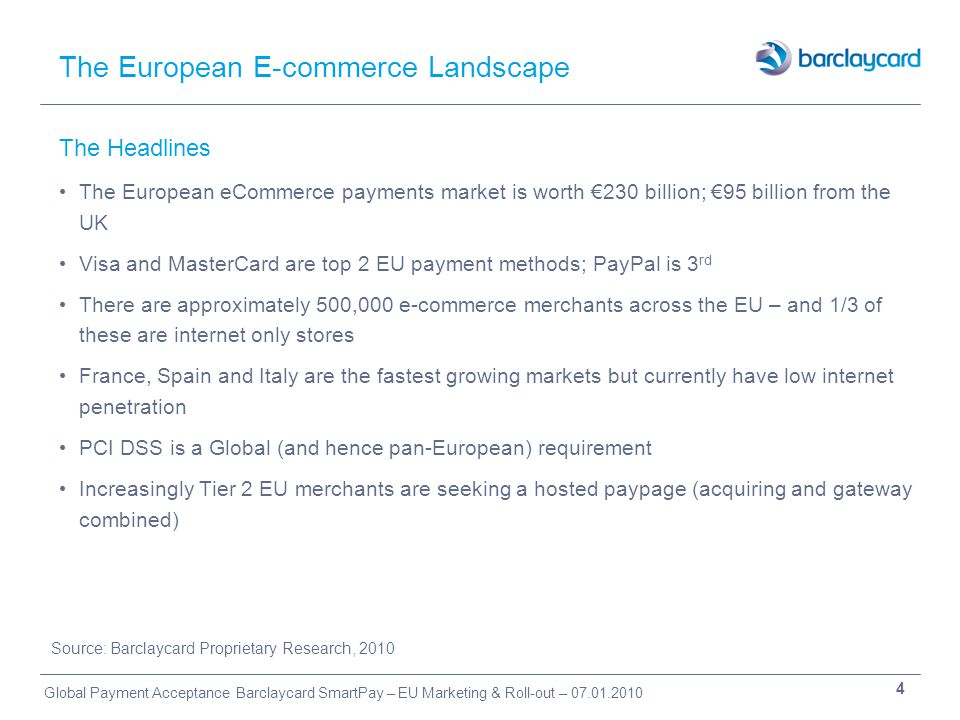 The European E-commerce Landscape