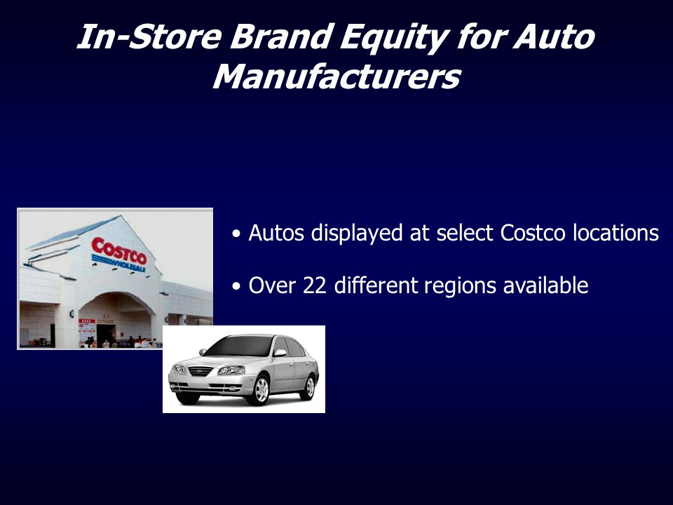 In-Store Brand Equity for Auto Manufacturers