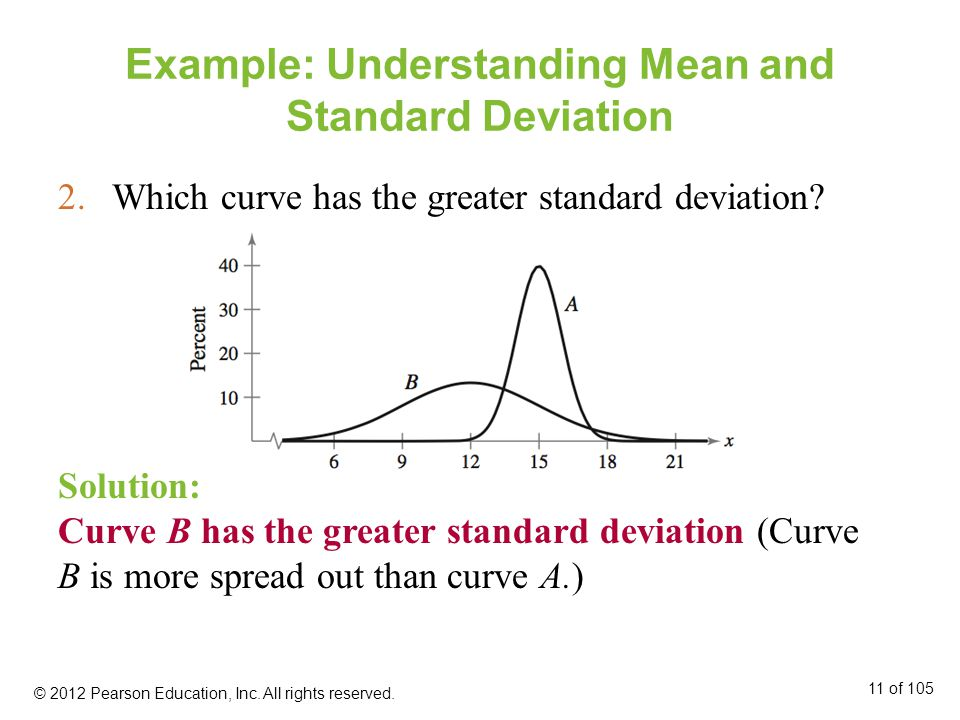 Example: Understanding Mean and Standard Deviation