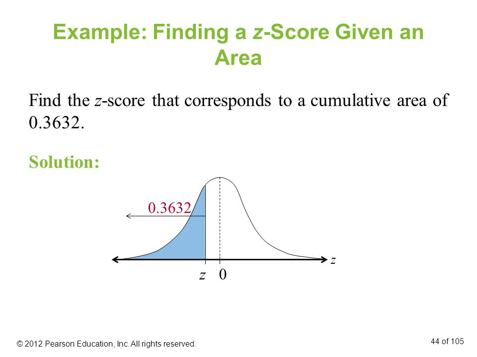 Example: Finding a z-Score Given an Area